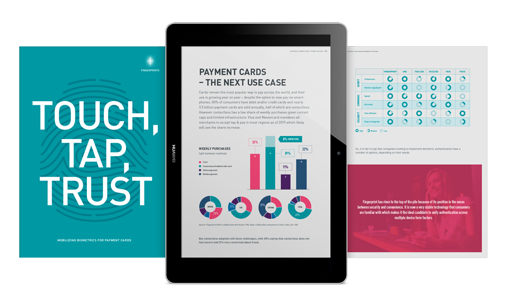 Fingerprints Biometric Solutions for Smart Cards