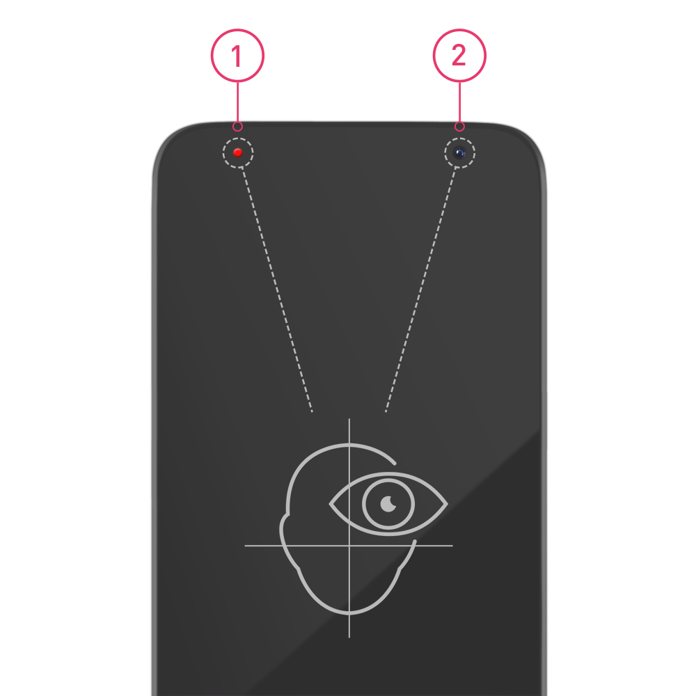 Fingerprints Biometric Solutions for Smartphones & Tablets
